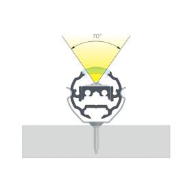 Profil Typ COSMO