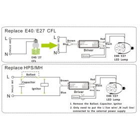 DEMODU® LED Retrofit Kit für Straßenleuchten mit E40/E27 Fassung PhilipsChips MeanWell Netzteil