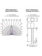 LED tageslichtweiß 5mm wasserklar inkl. Widerstand hell 20° - 10er-Pack