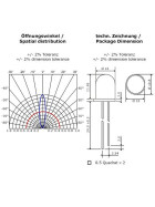 LED tageslichtweiß 10mm wasserklar inkl. Widerstand hell 20° - 10er-Pack