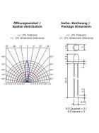 Blink-LED pink 3mm wasserklar inkl. Widerstand hell 20° - 10er-Pack